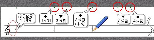 小節線の分割