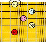 5弦ルートのコードフォーム:CMaj7