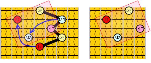 2弦ルートのコードフォームとその導き方
