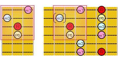 m7のアルペジオ(6・3・1弦ルート)