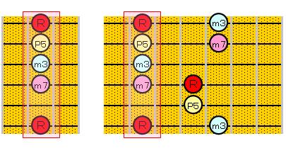 m7のアルペジオ(6・4・1ルート)
