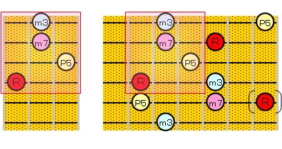m7のアルペジオ(4・2弦ルート)