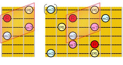 m7のアルペジオ(5・2弦ルート)
