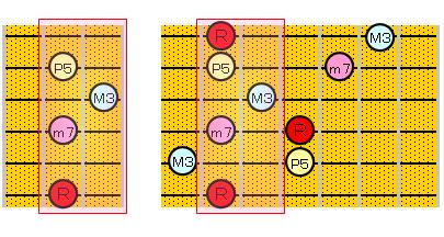 セブンス・コードのアルペジオ(6・4・1ルート)