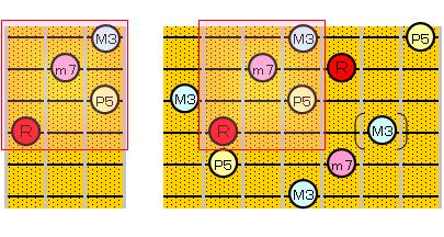 セブンス・コードのアルペジオ(4・2弦ルート)